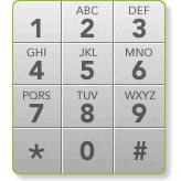 Keypad Numbers Letters Converter